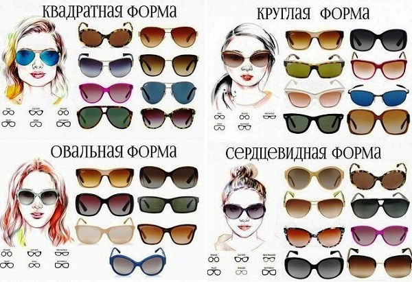 Как выбрать очки по форме лица